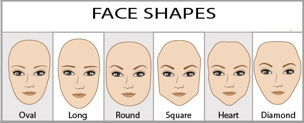 Eyebrows-for-Your-Face-Shape
